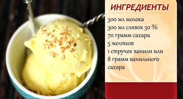 Как сделать мороженое в домашних сливок фото 413